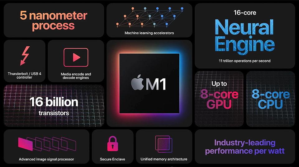 Así es el chip M1, primer procesador de Apple Silicon con arquitectura ARM