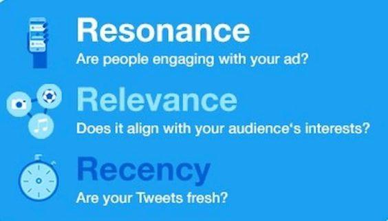 Tres R en Twitter