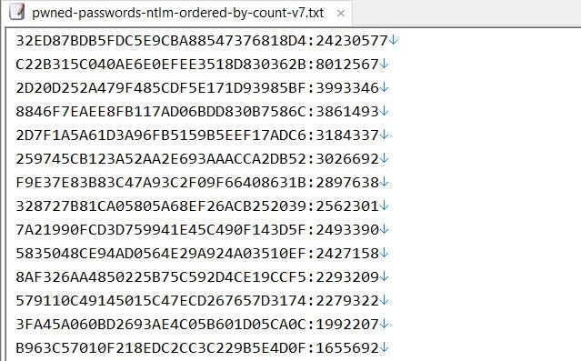 passwords HIBR